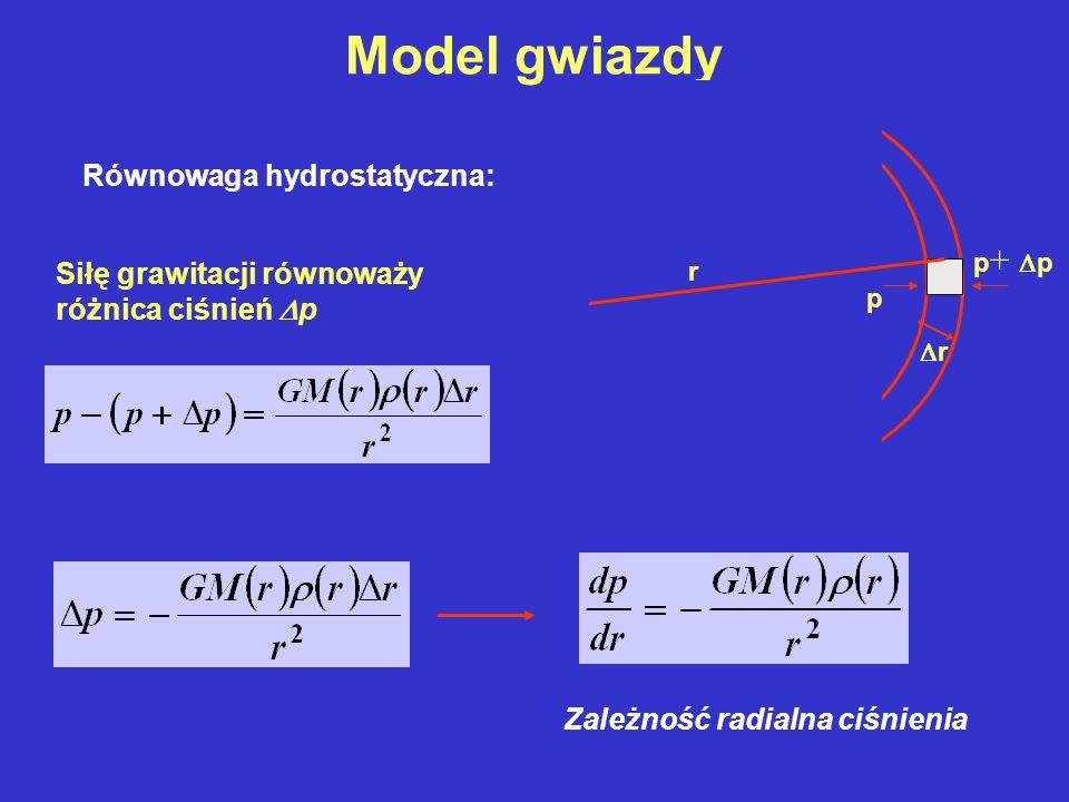 Równowaga hydrostatyczna: Model gwiazdy Siłę grawitacji równoważy różnica ciśnień p Zależność radialna ciśnienia r r p p + p