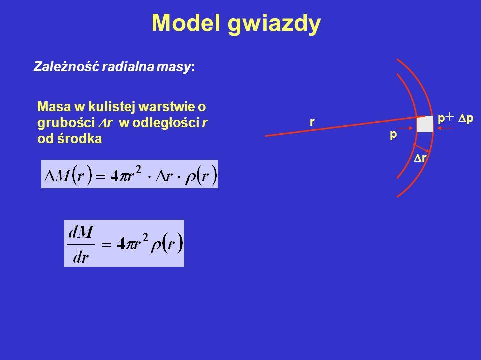 Zależność radialna masy: Model gwiazdy Masa w kulistej warstwie o grubości r w odległości r od środka r r p p + p