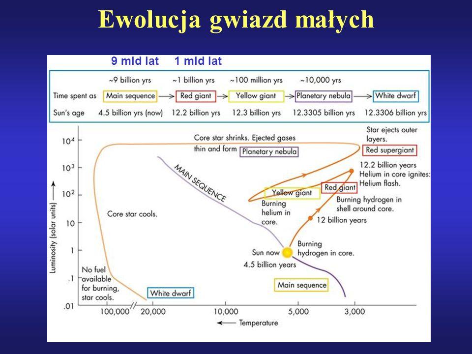 Ewolucja gwiazd małych 9 mld lat1 mld lat