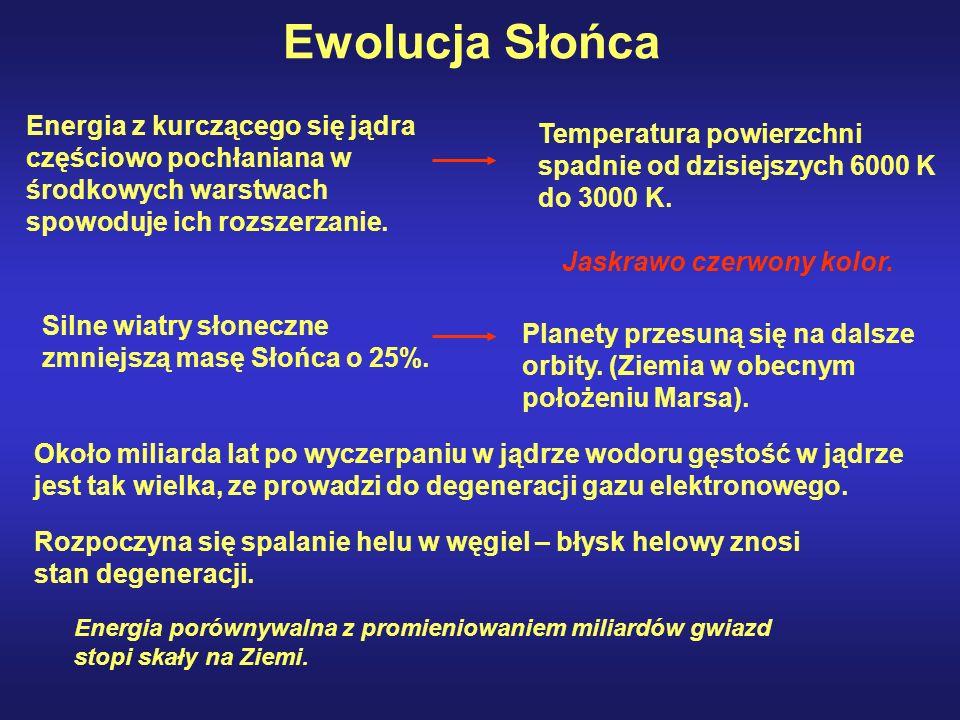 Ewolucja Słońca Energia z kurczącego się jądra częściowo pochłaniana w środkowych warstwach spowoduje ich rozszerzanie. Temperatura powierzchni spadni