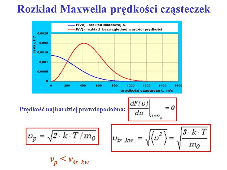 Rozkład Maxwella prędkości cząsteczek Prędkość najbardziej prawdopodobna: v p < v śr. kw.