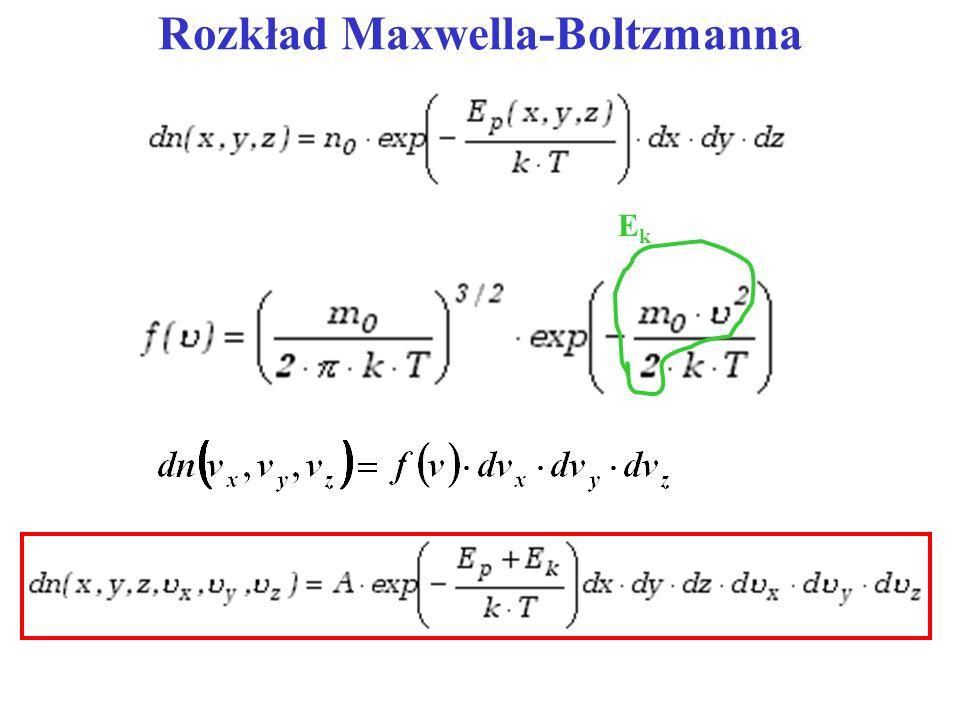 Rozkład Maxwella-Boltzmanna EkEk