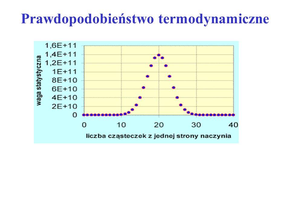 Prawdopodobieństwo termodynamiczne