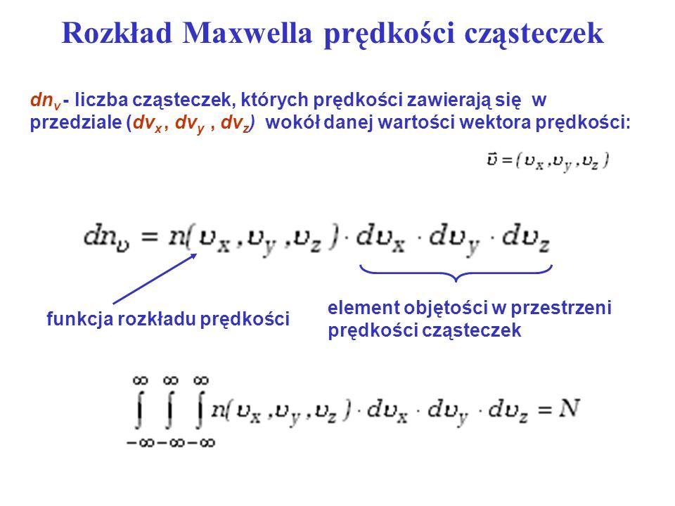 Rozkład Maxwella prędkości cząsteczek dn v - liczba cząsteczek, których prędkości zawierają się w przedziale (dv x, dv y, dv z ) wokół danej wartości