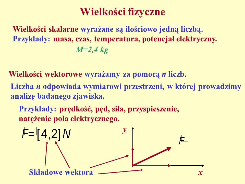 Wielkości fizyczne Wielkości skalarne wyrażane są ilościowo jedną liczbą. Przykłady: masa, czas, temperatura, potencjał elektryczny. M=2,4 kg Wielkośc