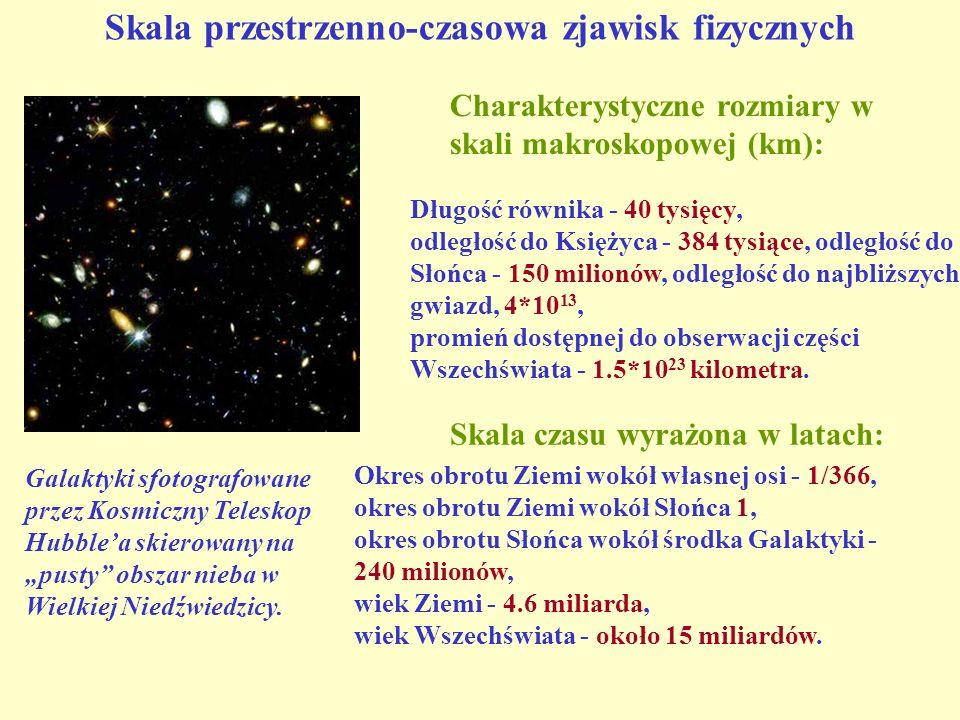 Skala przestrzenno-czasowa zjawisk fizycznych Galaktyki sfotografowane przez Kosmiczny Teleskop Hubblea skierowany na pusty obszar nieba w Wielkiej Ni