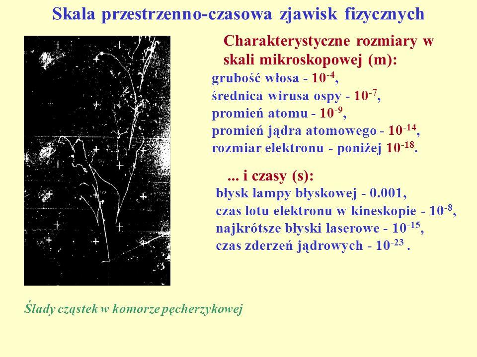 Skala przestrzenno-czasowa zjawisk fizycznych Charakterystyczne rozmiary w skali mikroskopowej (m): grubość włosa - 10 -4, średnica wirusa ospy - 10 -