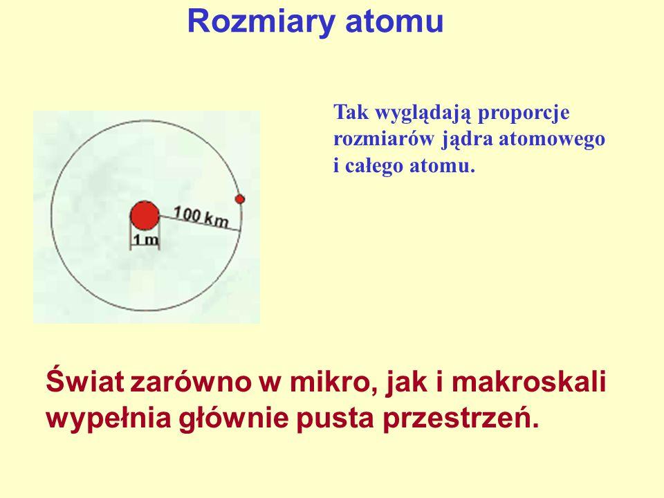 Rozmiary atomu Tak wyglądają proporcje rozmiarów jądra atomowego i całego atomu. Świat zarówno w mikro, jak i makroskali wypełnia głównie pusta przest