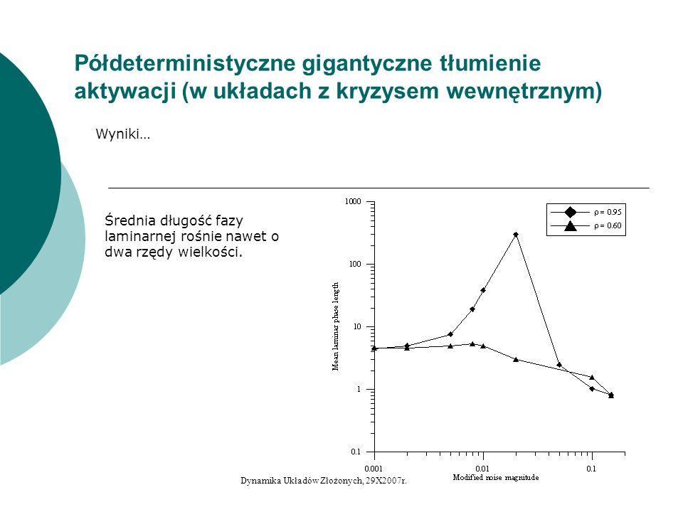Półdeterministyczne gigantyczne tłumienie aktywacji (w układach z kryzysem wewnętrznym) Wyniki… Średnia długość fazy laminarnej rośnie nawet o dwa rzę