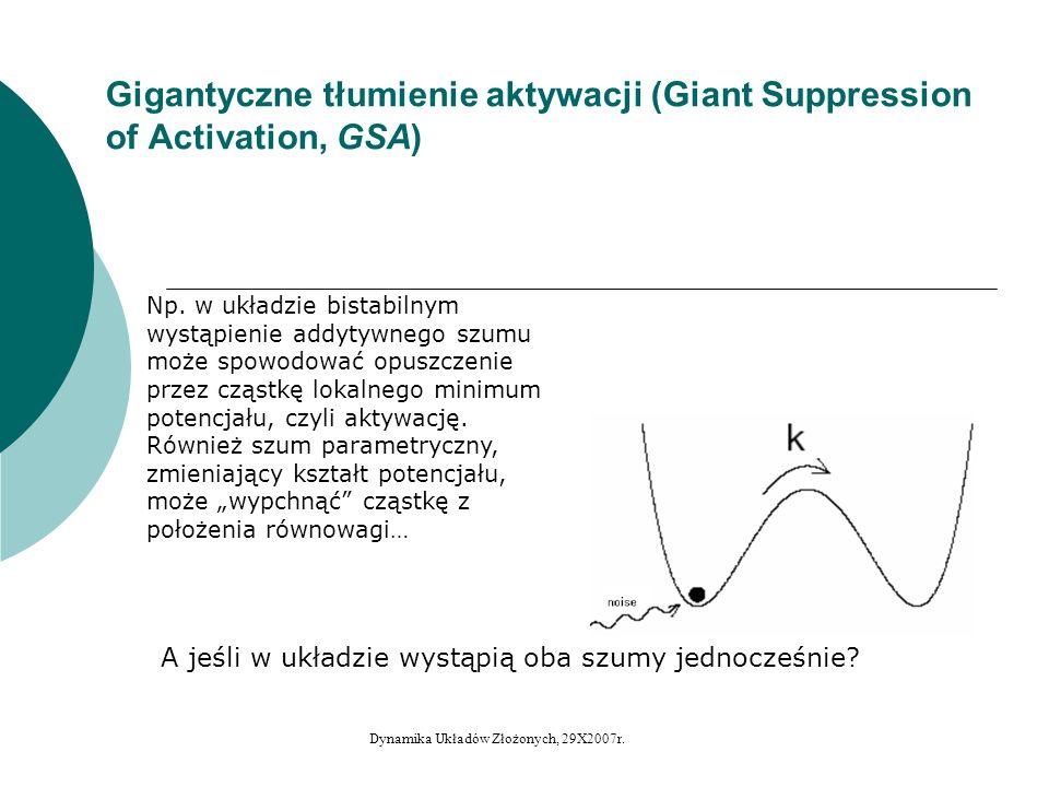 Gigantyczne tłumienie aktywacji (Giant Suppression of Activation, GSA) Np. w układzie bistabilnym wystąpienie addytywnego szumu może spowodować opuszc