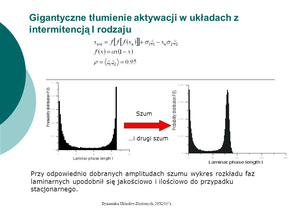 Gigantyczne tłumienie aktywacji w układach z intermitencją I rodzaju Miary stacjonarności: Położenie prawego maksimum (i wynikająca z niego w pewien sposób średnia długość faz laminarnych) Długość ogona szumowego funkcji gęstości rozkładu faz laminarnych.