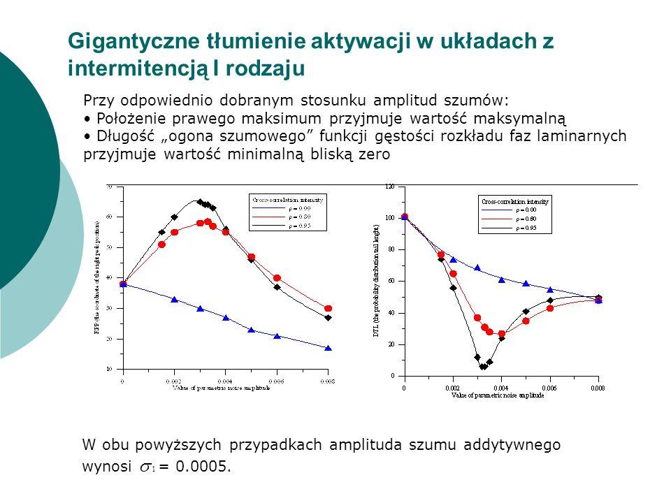 Gigantyczne tłumienie aktywacji w układach z intermitencją I rodzaju wyjaśnienie intuicyjne W przypadku całkowitej korelacji jest jeden szum o amplitudzie: Można tak dobrać obie amplitudy szumu, aby w punkcie, w którym zachodzi bifurkacja siodło-węzeł efektywny szum był równy zero: Wtedy efektywny szum w całym kanale intermitencyjnym jest bliski zero.