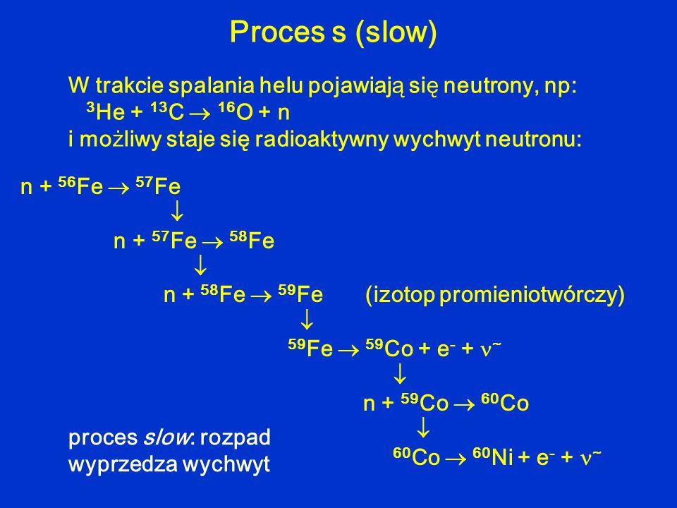 Proces s (slow) n + 56 Fe 57 Fe n + 57 Fe 58 Fe n + 58 Fe 59 Fe (izotop promieniotwórczy) 59 Fe 59 Co + e - + ~ n + 59 Co 60 Co 60 Co 60 Ni + e - + ~