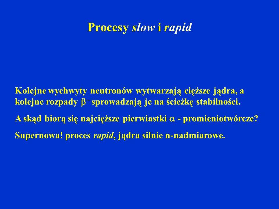 Procesy slow i rapid Kolejne wychwyty neutronów wytwarzają cięższe jądra, a kolejne rozpady sprowadzają je na ścieżkę stabilności. A skąd biorą się na