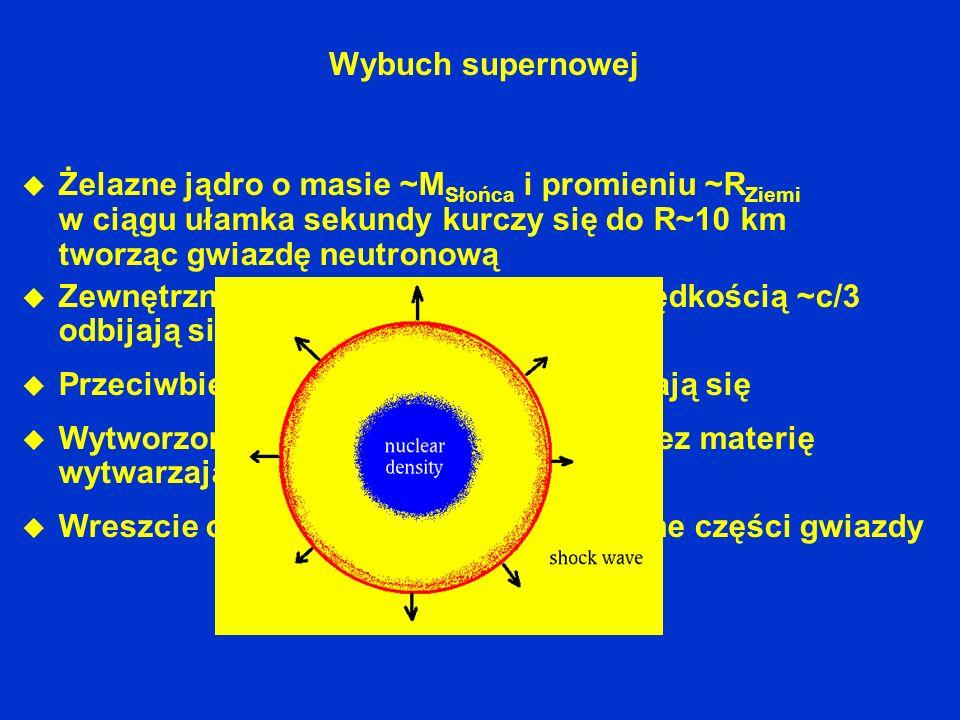 Wybuch supernowej u Żelazne jądro o masie ~M Słońca i promieniu ~R Ziemi w ciągu ułamka sekundy kurczy się do R~10 km tworząc gwiazdę neutronową u Zew