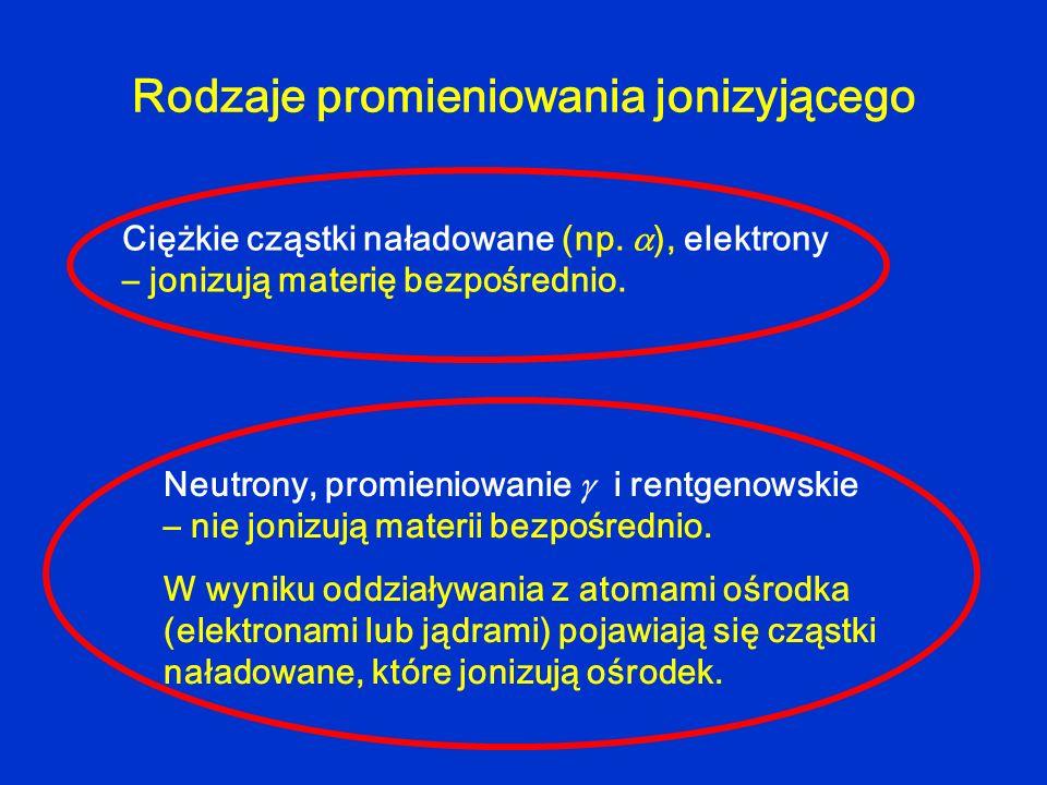 Rodzaje promieniowania jonizyjącego Ciężkie cząstki naładowane (np. ), elektrony – jonizują materię bezpośrednio. Neutrony, promieniowanie i rentgenow