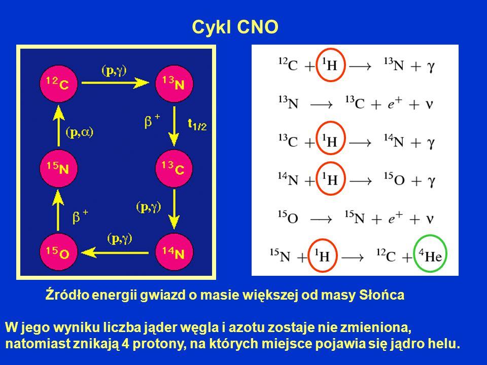 Cykl CNO Źródło energii gwiazd o masie większej od masy Słońca W jego wyniku liczba jąder węgla i azotu zostaje nie zmieniona, natomiast znikają 4 pro