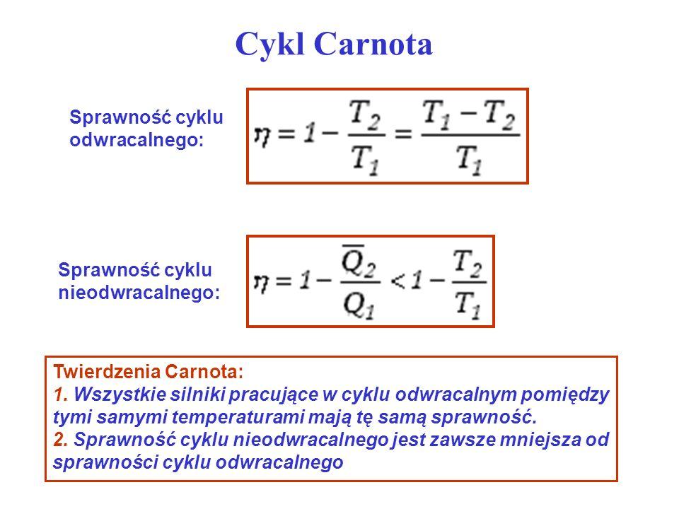 Cykl Carnota Sprawność cyklu odwracalnego: Sprawność cyklu nieodwracalnego: Twierdzenia Carnota: 1. Wszystkie silniki pracujące w cyklu odwracalnym po