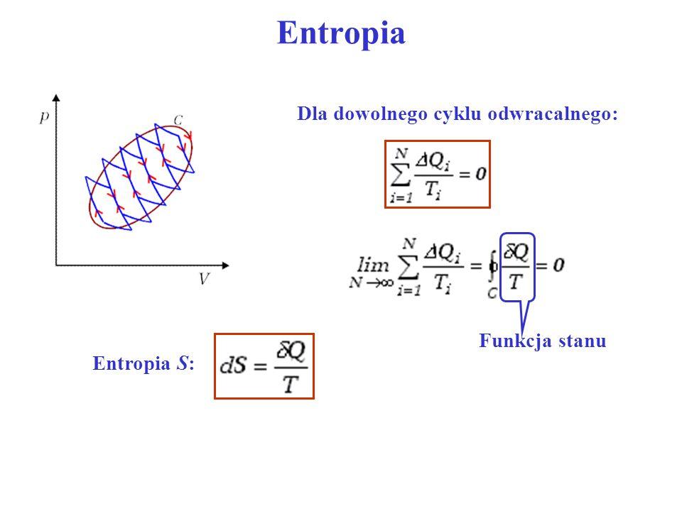 Entropia Dla dowolnego cyklu odwracalnego: Funkcja stanu Entropia S: