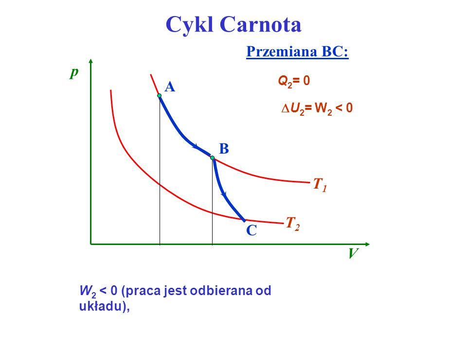 Cykl Carnota Przemiana BC: Q 2 = 0 U 2 = W 2 < 0 W 2 < 0 (praca jest odbierana od układu), p T1T1 T2T2 A B C V