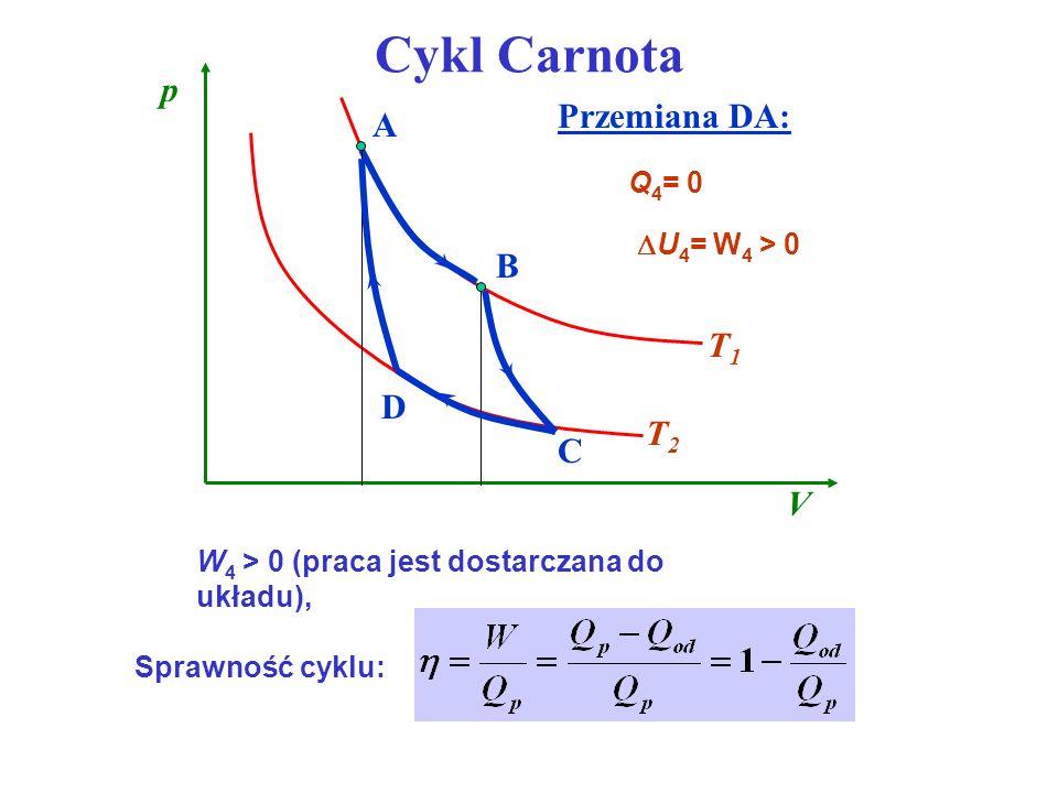Cykl Carnota Przemiana DA: W 4 > 0 (praca jest dostarczana do układu), Q 4 = 0 U 4 = W 4 > 0 T1T1 T2T2 p A B C D V Sprawność cyklu: