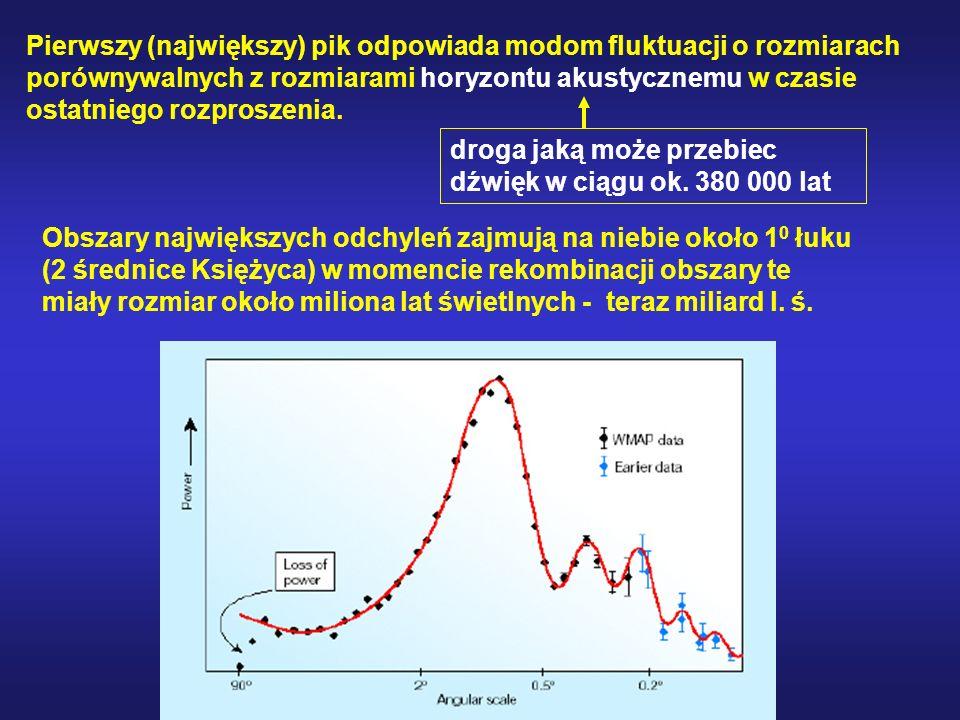 Pierwszy (największy) pik odpowiada modom fluktuacji o rozmiarach porównywalnych z rozmiarami horyzontu akustycznemu w czasie ostatniego rozproszenia.