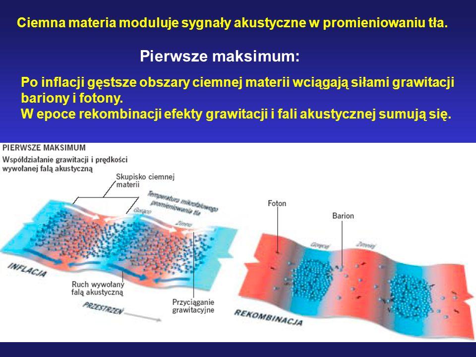 Po inflacji gęstsze obszary ciemnej materii wciągają siłami grawitacji bariony i fotony. W epoce rekombinacji efekty grawitacji i fali akustycznej sum