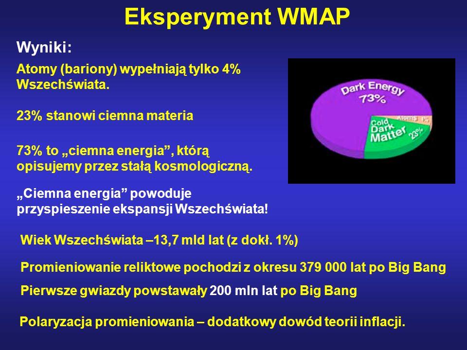 Eksperyment WMAP Wyniki: Atomy (bariony) wypełniają tylko 4% Wszechświata. 23% stanowi ciemna materia 73% to ciemna energia, którą opisujemy przez sta