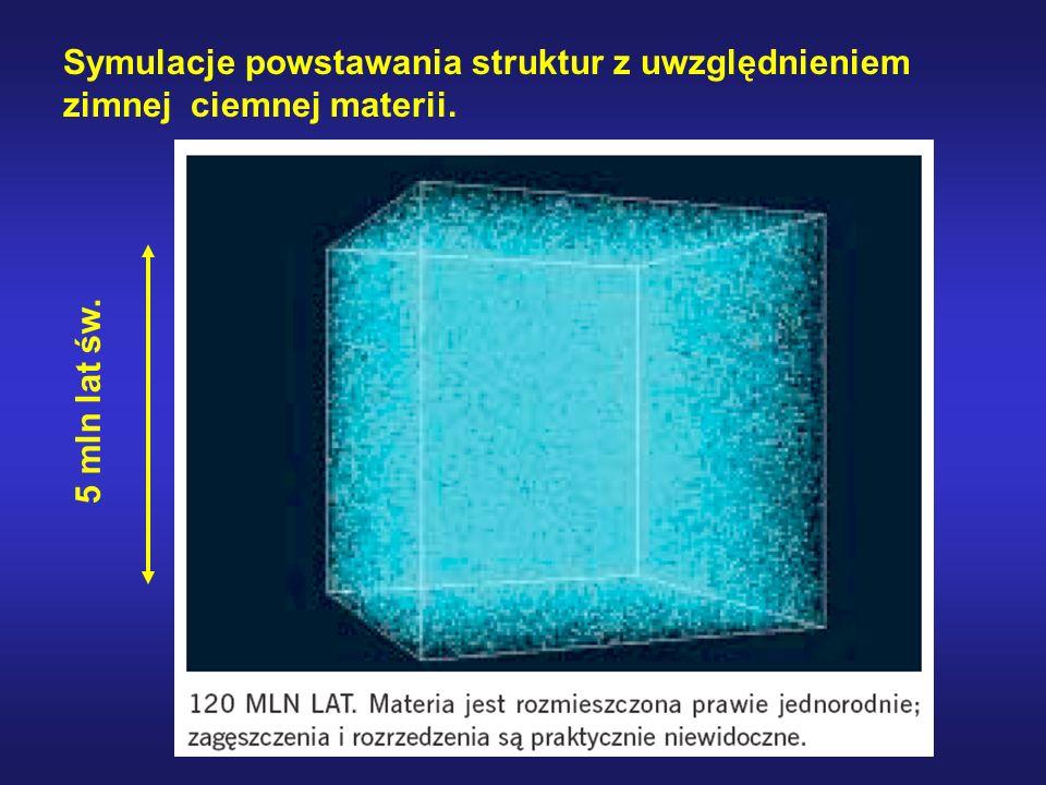 5 mln lat św. Symulacje powstawania struktur z uwzględnieniem zimnej ciemnej materii.