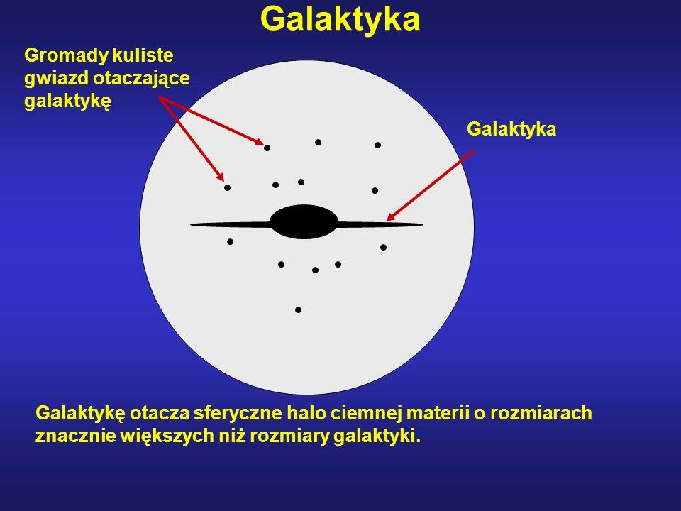 Galaktykę otacza sferyczne halo ciemnej materii o rozmiarach znacznie większych niż rozmiary galaktyki. Galaktyka Gromady kuliste gwiazd otaczające ga