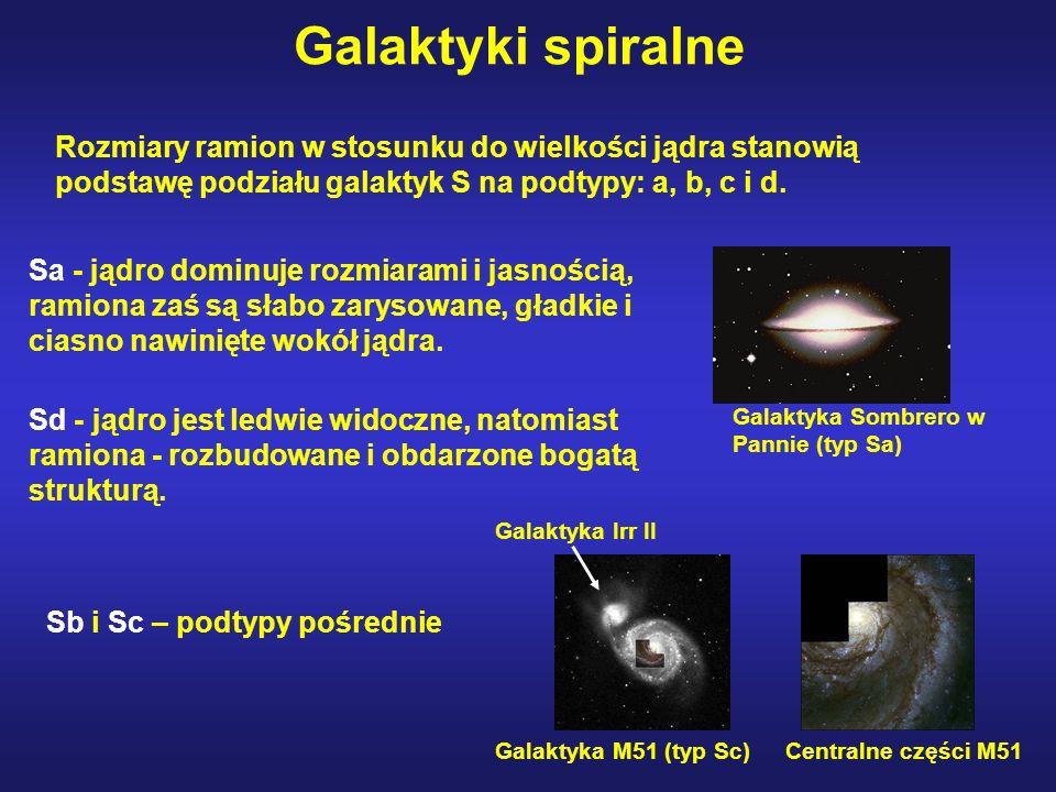 Galaktyki spiralne Rozmiary ramion w stosunku do wielkości jądra stanowią podstawę podziału galaktyk S na podtypy: a, b, c i d. Sa - jądro dominuje ro