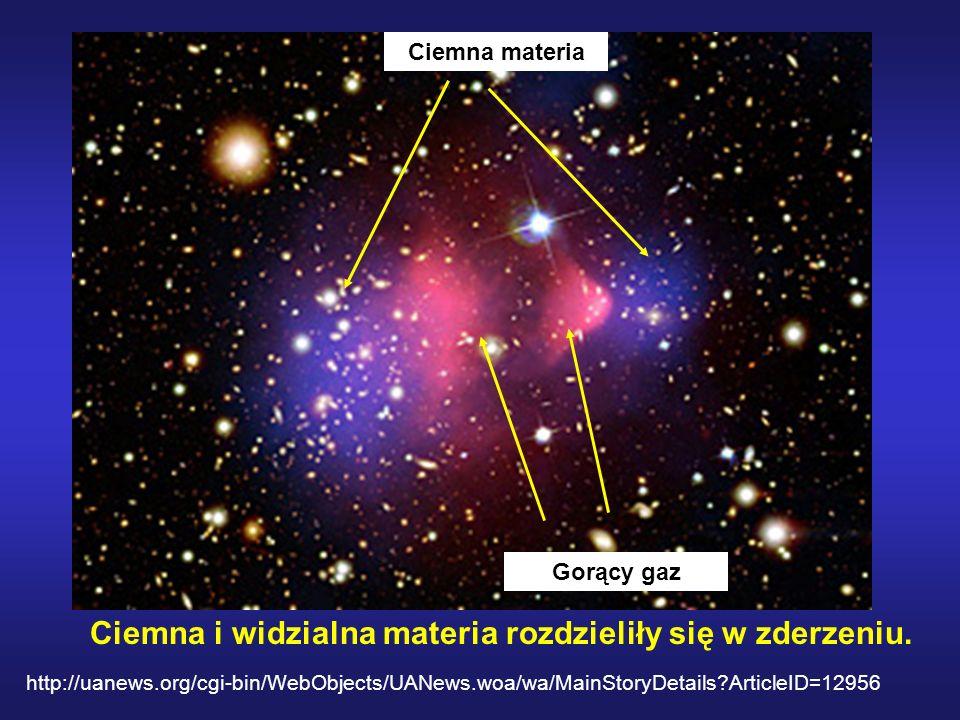Ciemna i widzialna materia rozdzieliły się w zderzeniu. http://uanews.org/cgi-bin/WebObjects/UANews.woa/wa/MainStoryDetails?ArticleID=12956 Ciemna mat