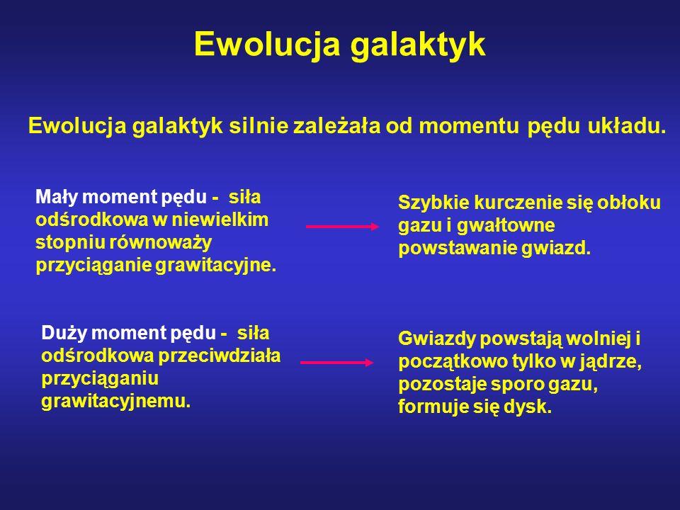 Ewolucja galaktyk Ewolucja galaktyk silnie zależała od momentu pędu układu. Mały moment pędu - siła odśrodkowa w niewielkim stopniu równoważy przyciąg