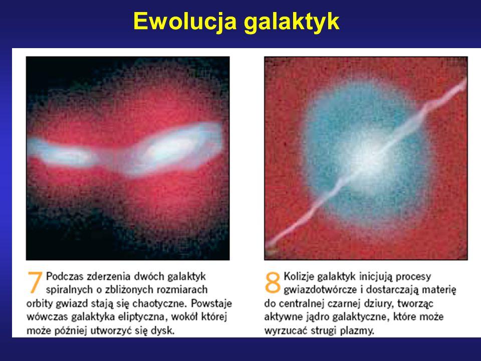 Ewolucja galaktyk