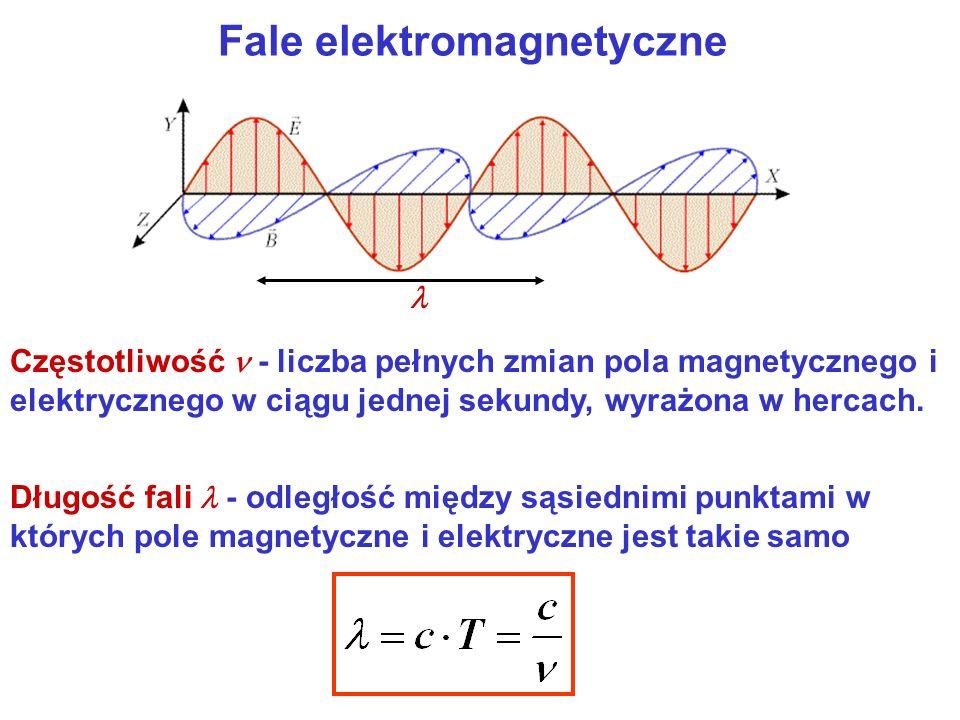 Częstotliwość - liczba pełnych zmian pola magnetycznego i elektrycznego w ciągu jednej sekundy, wyrażona w hercach. Długość fali - odległość między są