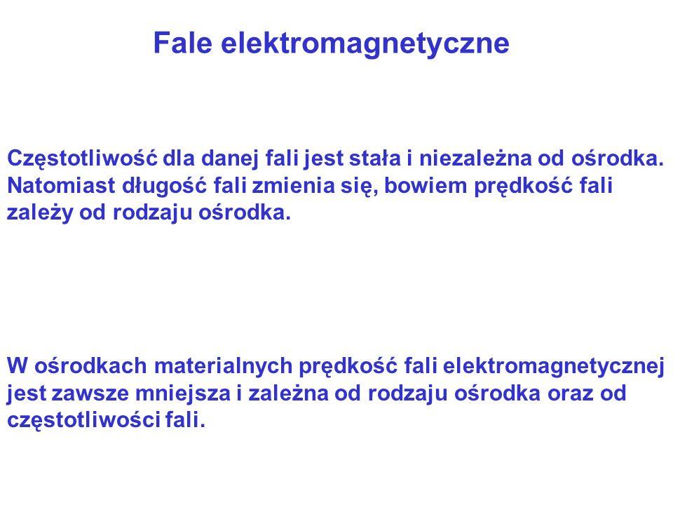 Fale elektromagnetyczne Częstotliwość dla danej fali jest stała i niezależna od ośrodka. Natomiast długość fali zmienia się, bowiem prędkość fali zale