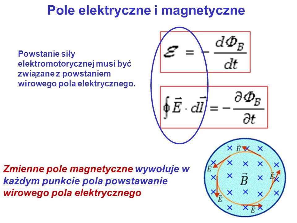 Pole elektryczne i magnetyczne Powstanie siły elektromotorycznej musi być związane z powstaniem wirowego pola elektrycznego. Zmienne pole magnetyczne