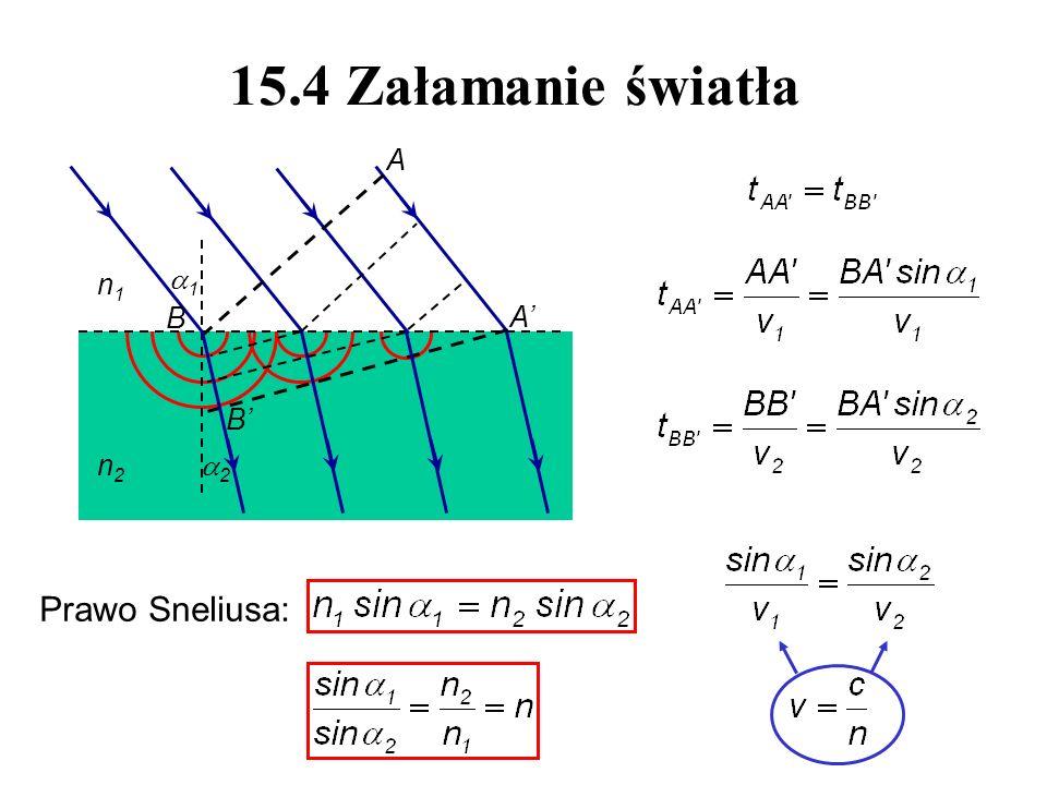 15.4 Załamanie światła Prawo Sneliusa: 1 2 n1n1 n2n2 B B A A