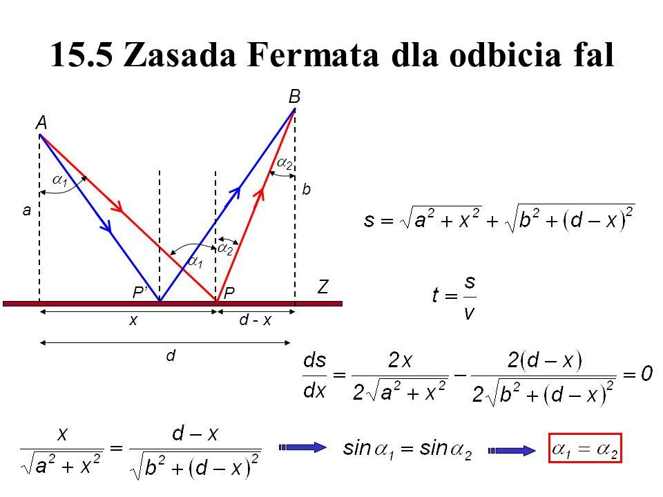 15.5 Zasada Fermata dla odbicia fal a b A B 1 2 P P 1 2 xd - x d Z