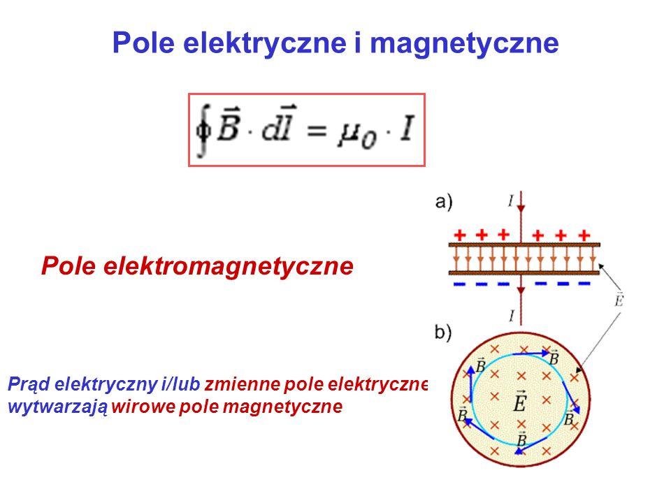 15.4 Zasada Huyghensa Każdy punkt w przestrzeni, do którego dociera fala, staje się źródłem nowej fali kulistej.