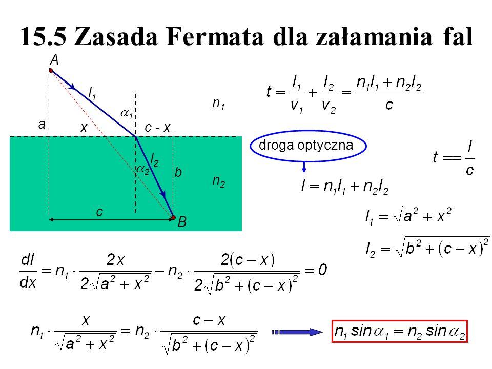 15.5 Zasada Fermata dla załamania fal droga optyczna 1 2 n1n1 n2n2 B A c b c - x x a l1l1 l2l2