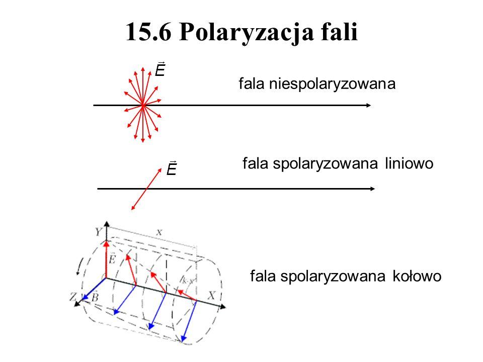 15.6 Polaryzacja fali fala niespolaryzowana fala spolaryzowana liniowo fala spolaryzowana kołowo