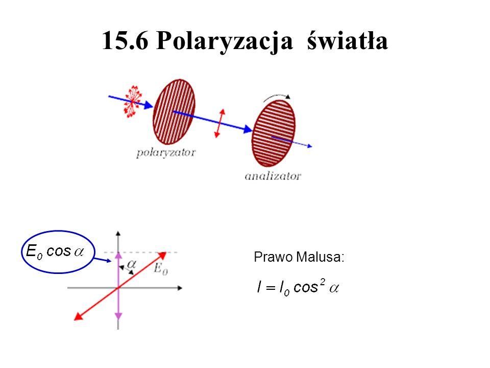 15.6 Polaryzacja światła Prawo Malusa: