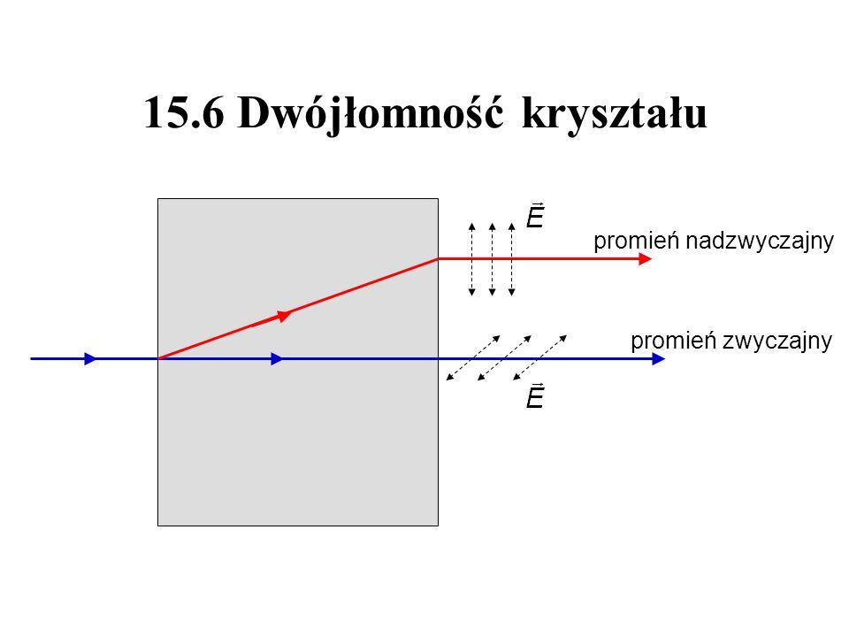 15.6 Dwójłomność kryształu promień zwyczajny promień nadzwyczajny