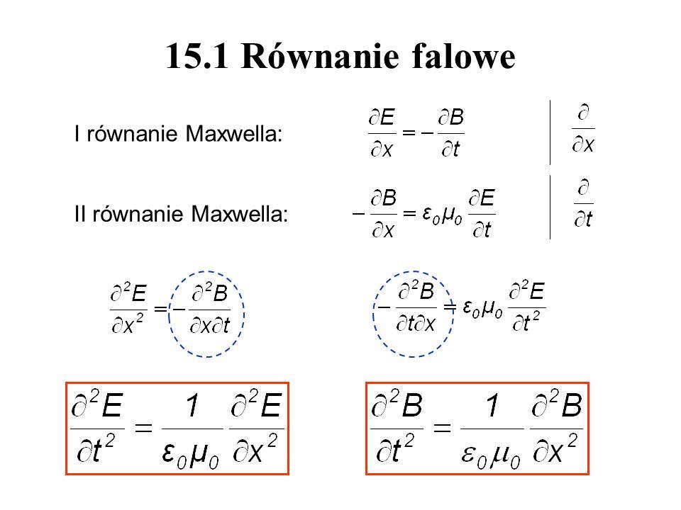 15.5 Zasada Fermata Światło biegnie po takiej drodze, na pokonanie której potrzebny jest ekstremalny (na ogół najmniejszy) czas.