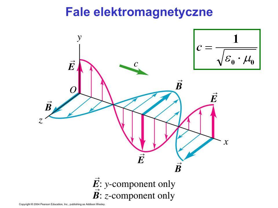 Częstotliwość - liczba pełnych zmian pola magnetycznego i elektrycznego w ciągu jednej sekundy, wyrażona w hercach.
