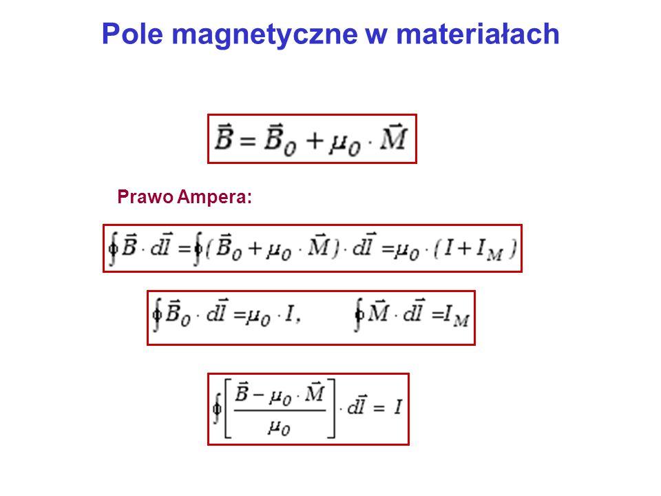 Pole magnetyczne w materiałach Prawo Ampera: