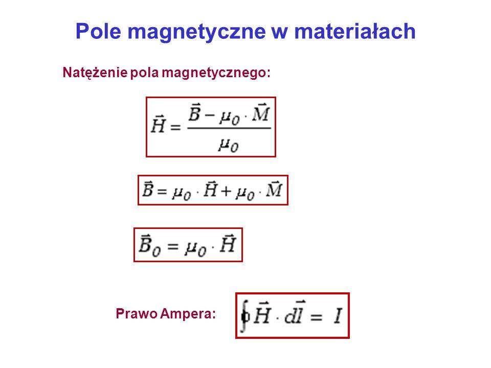 Pole magnetyczne w materiałach Natężenie pola magnetycznego: Prawo Ampera: