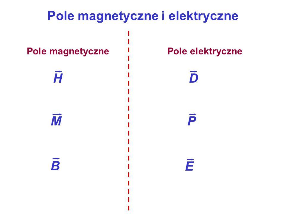 Pole magnetyczne i elektryczne Pole magnetycznePole elektryczne HD MP B E