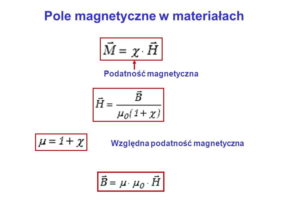 Pole magnetyczne w materiałach Podatność magnetyczna Względna podatność magnetyczna
